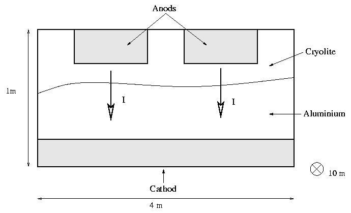 Fluid Mechanics, Ph.D.